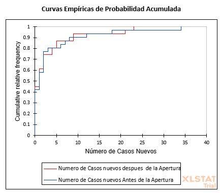 Investigación de EDUCA-UAFAM arroja evidencia apertura escolar no genera incidencia en Covid-19