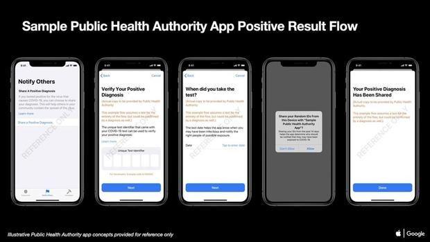 Apple y Google mostraron este lunes por primera vez imágenes de cómo serán las futuras aplicaciones que Gobiernos de todo el mundo creen para sus sistemas operativos en teléfonos celulares para rastrear los contactos sociales y hacer frente a la pandemia del COVID-19.