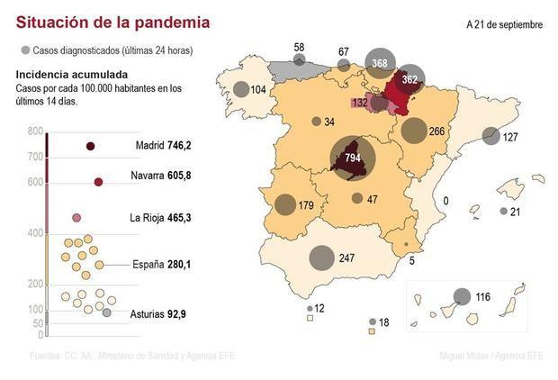 Detalle de la infografía de la Agencia EFE.