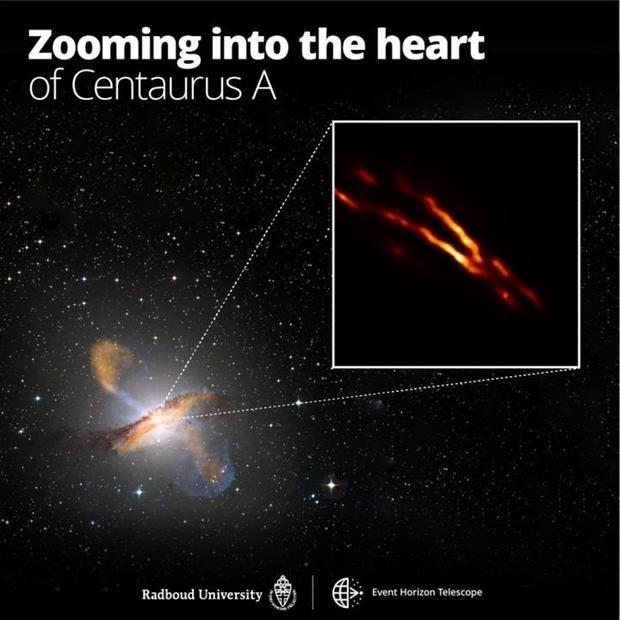 Imagen de máxima resolución de Centaurus A obtenida con el Telescopio Event Horizon sobre una imagen compuesta en color de toda la galaxia.