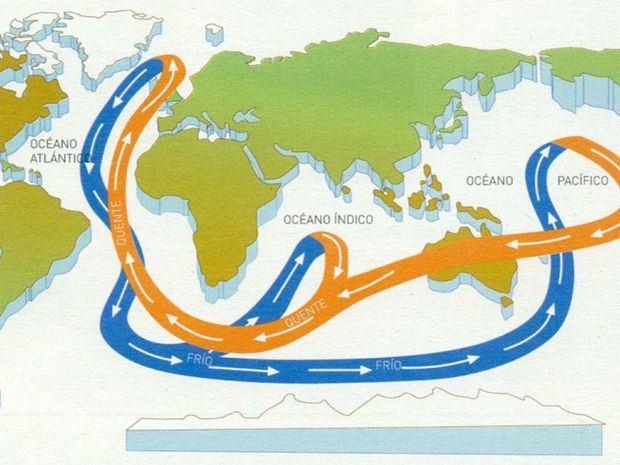 La circulación global del océano se acelera, en especial en los trópicos