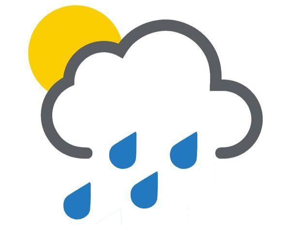Algunas lluvias débiles por incidencia del viento