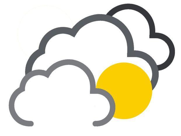 Nubosidad aislada y escasas lluvias sobre el país….temperaturas calurosas