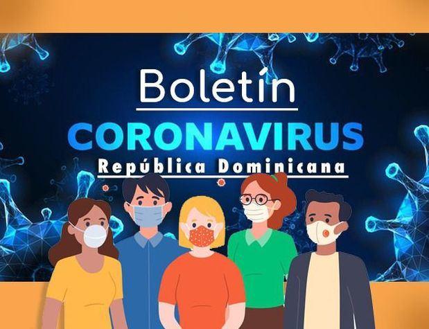 Salud Pública reporta 463 nuevos contagios y seis muertes por el COVID-19