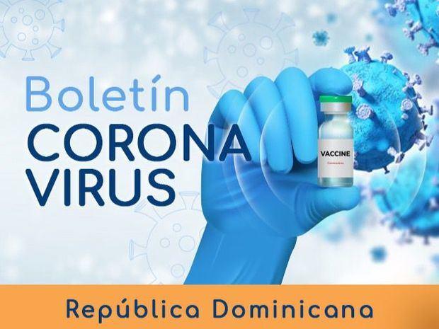 Salud Pública reporta 168 casos de coronavirus y 4 muertes