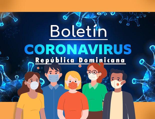 República Dominicana suma 601 nuevos contagios y 5 muertes por la Covid-19