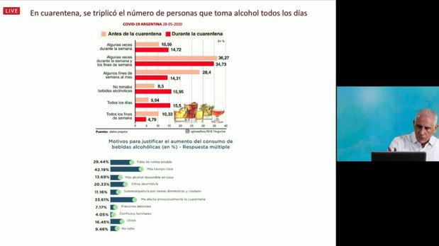 Revelan impacto en la salud mental e incremento de consumos de sustancias en adolescentes, fruto de la pandemia