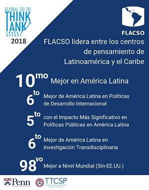 Afiche Sistema FLACSO.