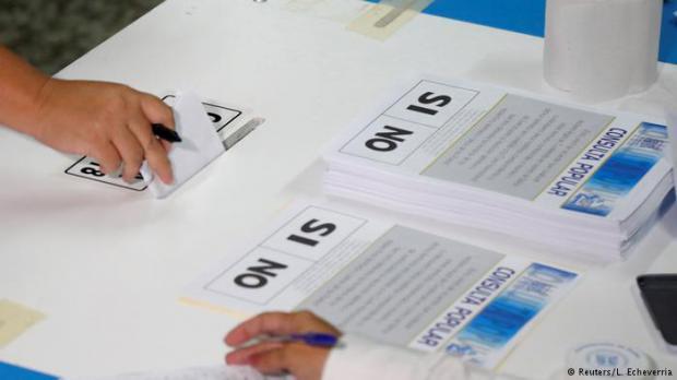 Referendum en Guatemala
